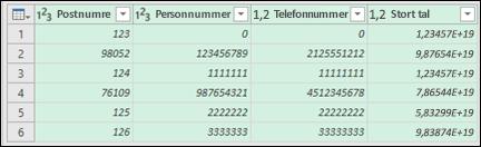 Power-forespørgsel – Data, når du har konverteret til tekst