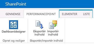 Båndet for siden PerformancePoint-indhold i et BI-Center-websted