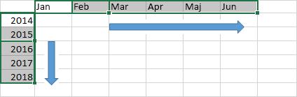 Udfyldning af data i en serie
