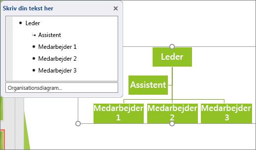 Viser et eksempel på et SmartArt-organisationsdiagram