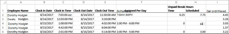 Komme eksempeldata til en medarbejder