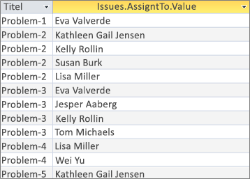 Resultater for felt med flere værdier ved hjælp af <Fieldname>. Talværdi