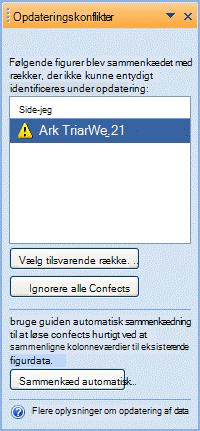 Opdateringskonfliktvindue med profiler, der ikke kan forbindes på grund af et problem med den entydige identifikator.