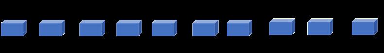 3D-rotation perspektiver, der ikke understøttes i Visio til internettet.