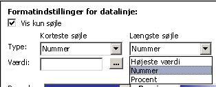 formateringsindstillinger for datalinjer