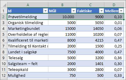Excel-eksempeldata