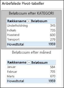 Dialogboksen Anbefalede pivottabeller i Excel