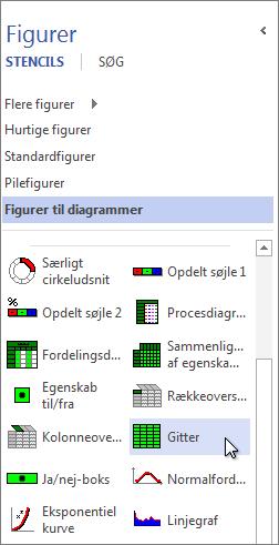 Stencilen Diagramfigurer