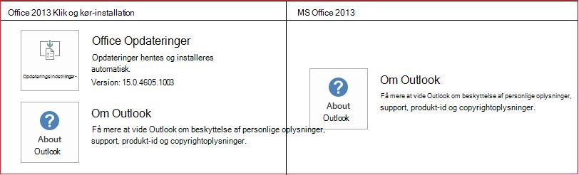 CTR vs MSI