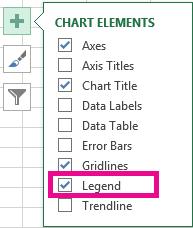 Liste over de forskellige elementer i diagrammet