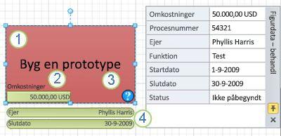 En procesfigur, hvor datagrafik er anvendt.