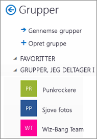 En liste over dine grupper