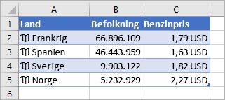 Kolonne A indeholder ikoner og landenavne, kolonne B indeholder Befolkningsværdier, og kolonne C indeholder Benzinpriser