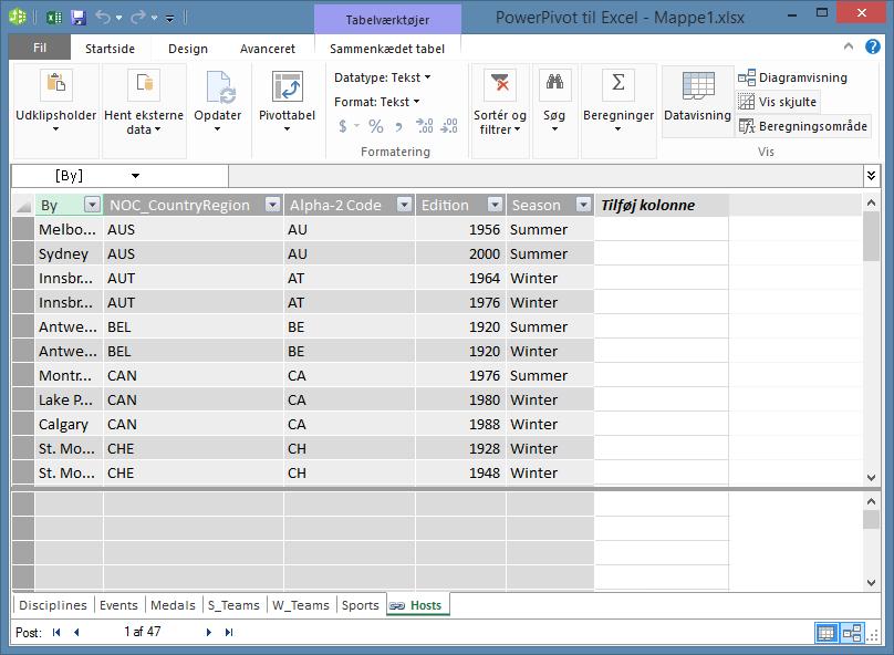 Alle tabeller vises i PowerPivot