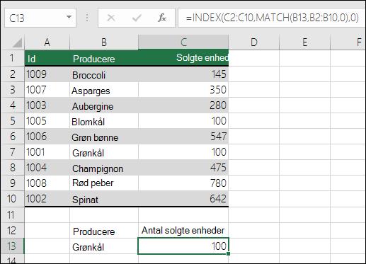 Funktionerne indeks og Sammenlign kan bruges som erstatning til LOPSLAG