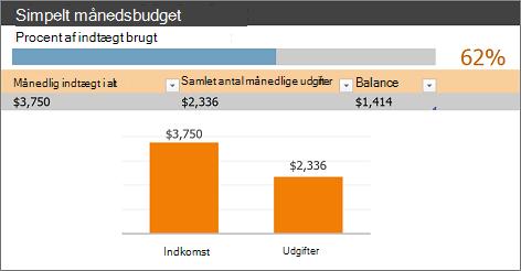 Budget skabelon med søjlediagram