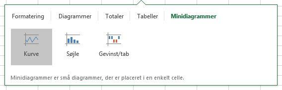 Minidiagrammer