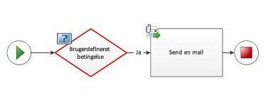 En brugerdefineret betingelse kan ikke føjes til et arbejdsprocesdiagram