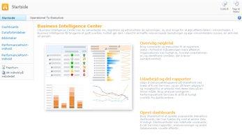 Business Intelligence Center, som indeholder praktiske oplysninger og links, som du kan bruge til at komme i gang