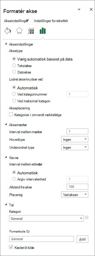 Formatér akse panel