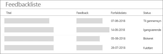 En liste, hvor der ikke er anvendt formatering