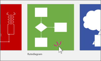 Miniature for kategorien rutediagram