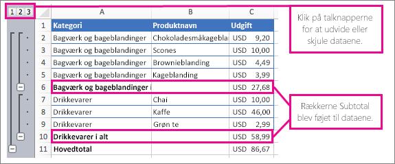 Eksempel på subtotaler, som viser subtotaler og tal, som kan klikkes på at udvide og skjule data