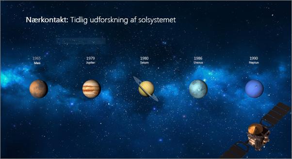 Viser en slide, før overgangen Omform er blevet anvendt