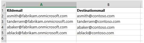 CSV-fil, der bruges til at overføre postkassedata fra én Office 365-lejer til en anden