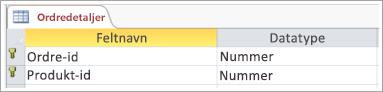 Skærmbillede af primær nøgle for tabel