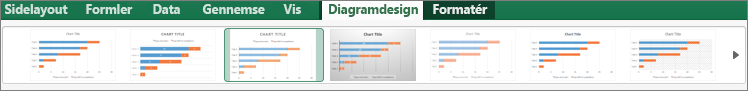 Vælge et diagramformat på fanen Diagramdesign