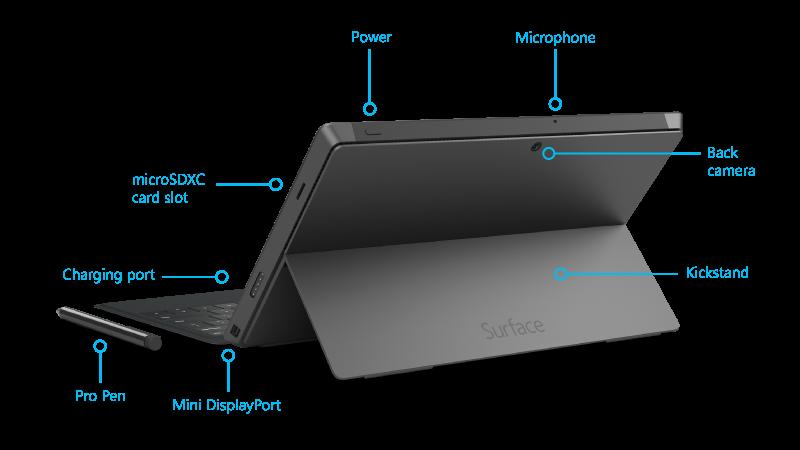 Surface Pro 2-funktioner tilbage