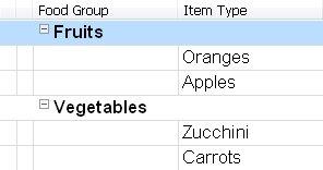En grupperet sortering med en sekundær sorteringskolonne