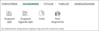 Galleriet Hurtig analyse til diagrammer