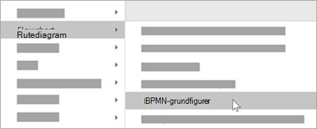 Føj BPMN-standardfigurer til dine figurer.
