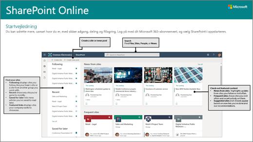Hurtig start til SharePoint Online til download