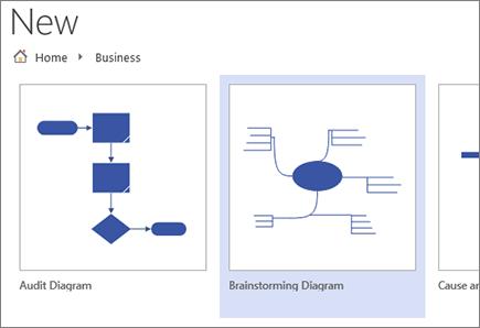Vælg skabelonen Brainstorming-diagram