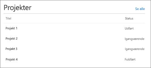 Listewebdelen til moderne sider