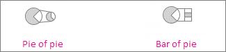 Cirkeldiagrammer med cirkeludsnit og cirkeldiagrammer med søjleudsnit