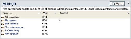 Listevisninger i SharePoint Designer