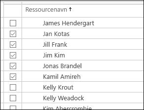 Markerede ressourcer i Ressourcecenter
