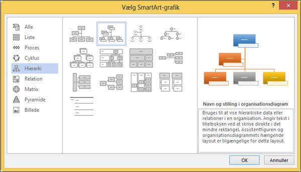 Vælge et organisationsdiagram med billeder