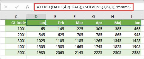Brug SEKVENS med TEKST, DATO, ÅR og IDAG til at oprette en dynamisk liste over måneder for vores kolonneoverskrift.