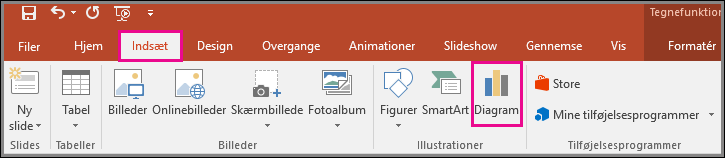 Viser knappen Indsæt diagram i PowerPoint