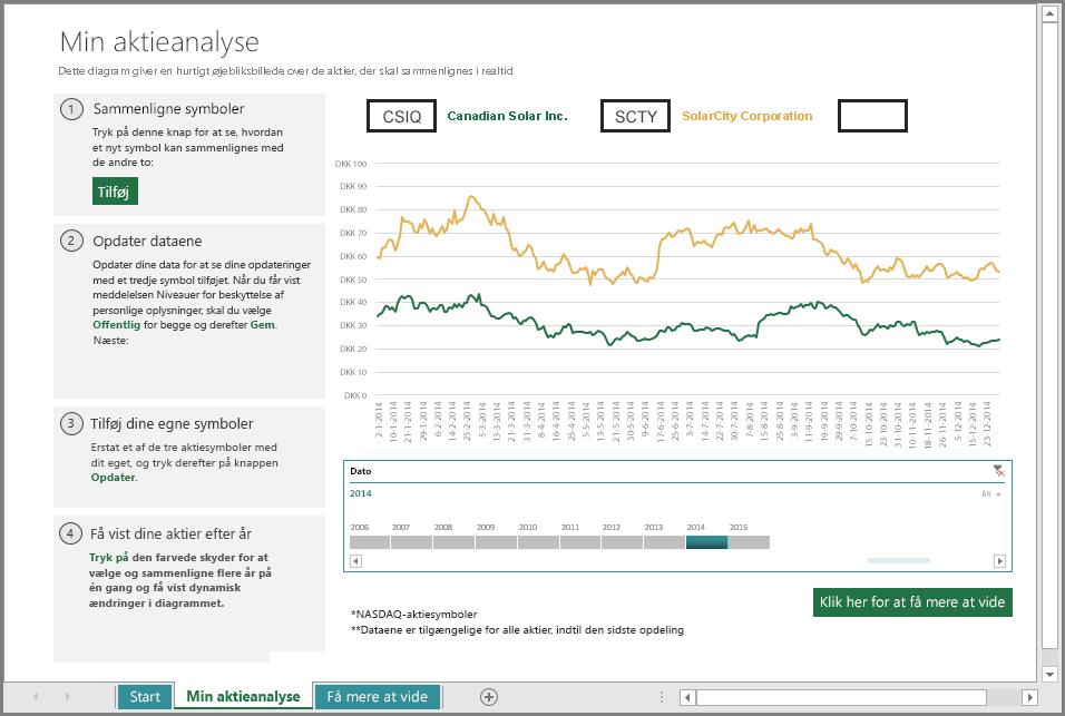 Hovedregneark til aktieanalyse