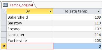 Oprindelige data i Access-tabel