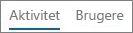 Skærmbillede af visningen Aktivitet i Yammer-aktivitetsrapporten i Office 365