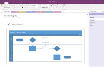 Skærmbillede af et Visio-diagram integreret i OneNote 2016.