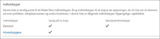 Liste over websteder indholdstype