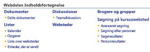 webdelen indholdsfortegnelse